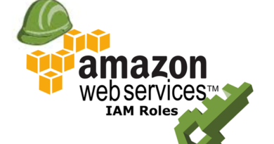 Overview Features and Procedure to Implement AWS IAM,What is AWS IAM, What You Can Do With AWS IAM, How to Set Up and Sign in as an AWS IAM User, AWS Security Token Service,