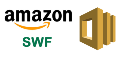 Introduction to Cloud Based Workflow Management Service Amazon SWF, Benefits of Amazon SWF Service, Characters in Amazon SWF, What is Amazon SWF (Simple WorkFlow Service), Building Workflows with Amazon Simple Workflow Service