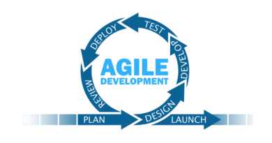 Relationship between DevOps and Agile Development, Difference between Agile and DevOps, agile methodology, DevOps Change System Operation Automation, devops and agile methodologies