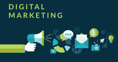 what is digital marketing, digital marketing guidelines, what is digital marketing strategy, digital marketing elements